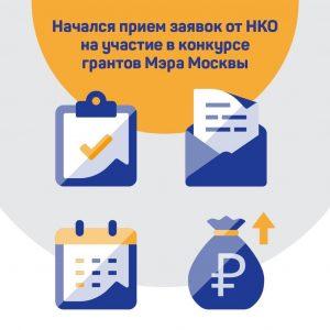 Прием заявок от НКО на гранты мэра Москвы стартовал в городе