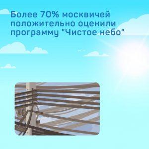 Программу «Чистое небо» положительно оценили жители Москвы